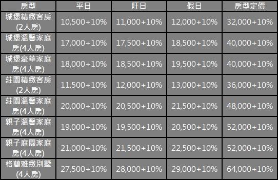 20200311 瑞穗天合國際觀光酒店 大農大富賞螢趣 住房專案房價表