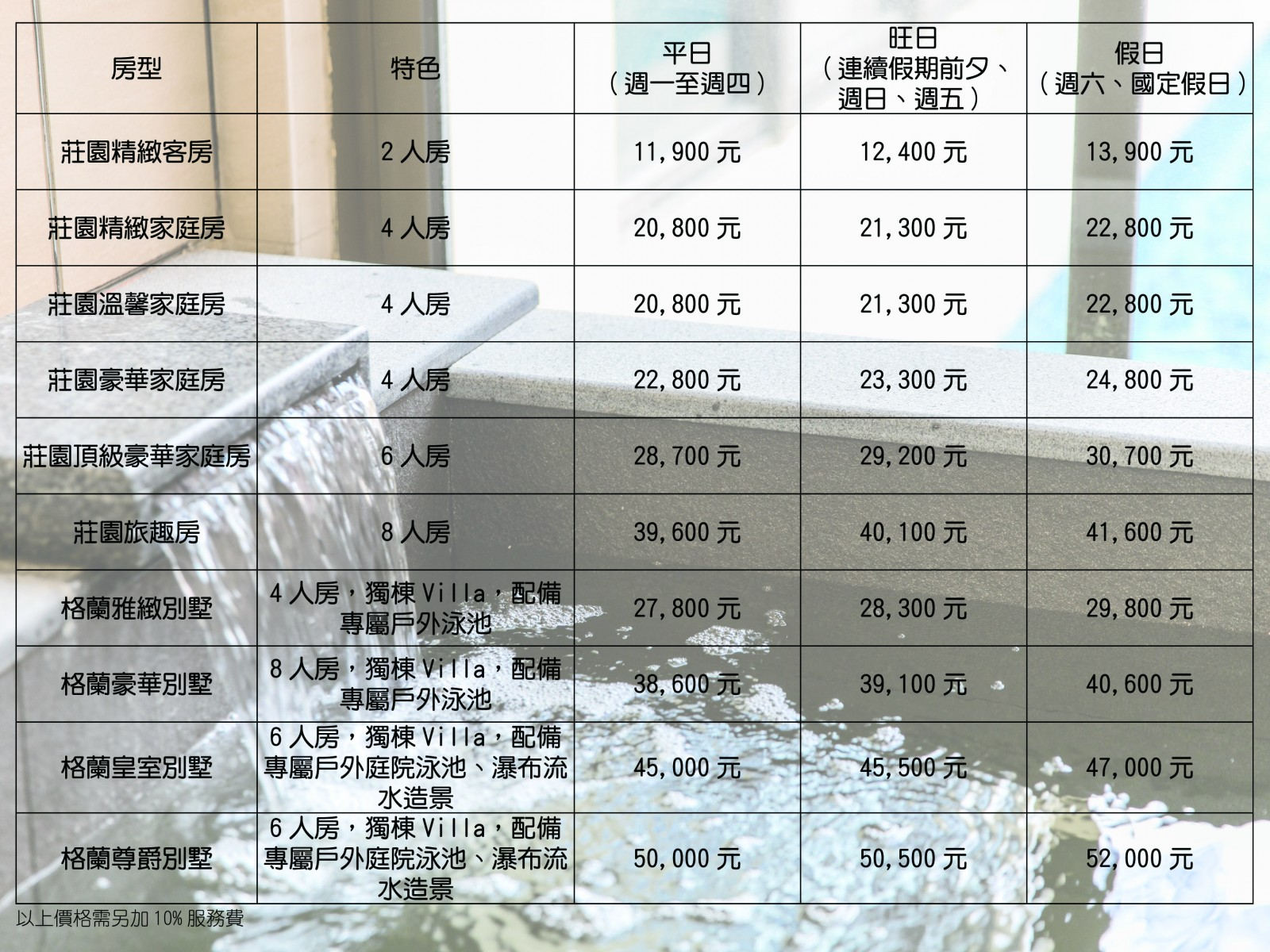 20210108 幸福瑞穗溫泉季 網美sake泡泡-住房專價價格表
